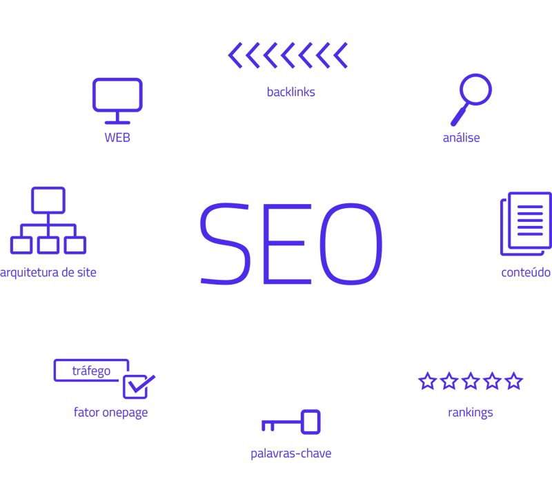 Banner Otimização para Buscadores - SEO